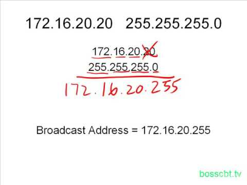 19. How to Find the Broadcast Address