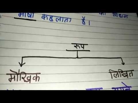 Bhasha Lipi aur vyakaran and Bolly of Hindi vyakaran in excellent channel by ritashu