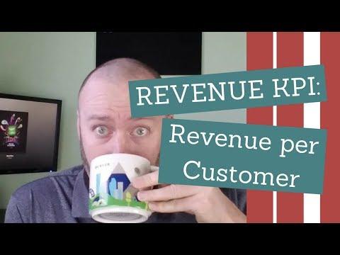 Revenue KPI: Average Revenue per Customer