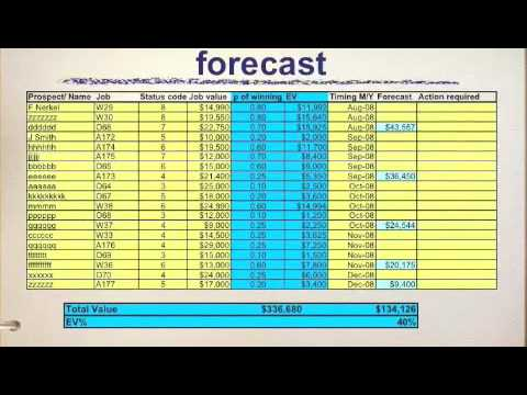 Really Reliable Sales Forecasting