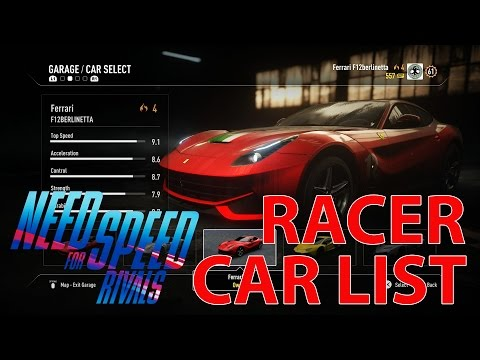 Need for Speed Rivals - Racer Car List (excluding most of DLC)