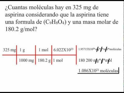 ¿Cómo convertir de miligramos a moles y a moléculas?