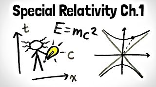 Why is Relativity Hard? | Special Relativity Chapter 1