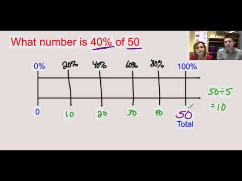 Percents and Double Number Lines Video