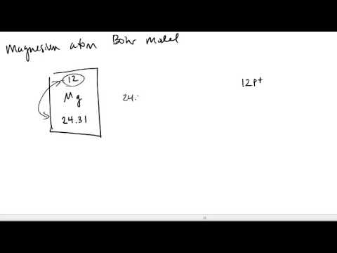 Drawing Bohr Models of atoms and ions