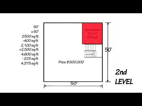 How to Calculate Square Footage of a Home - www.WeBuildOnYourLot.com