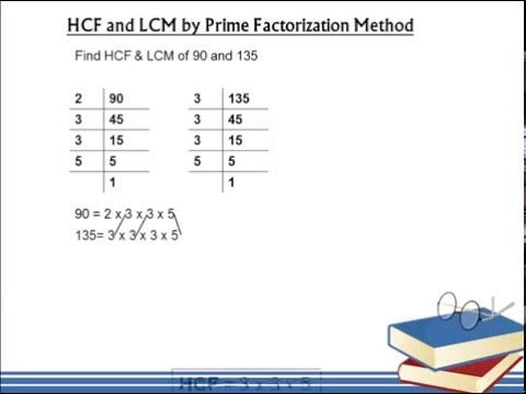 HCF and LCM by Prime Factorization Method