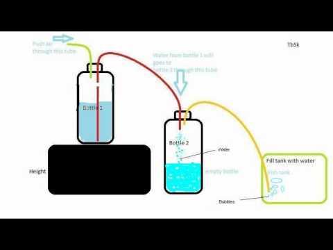 How to make an air pump for aquarium.Uses no electricity (Diagram view)