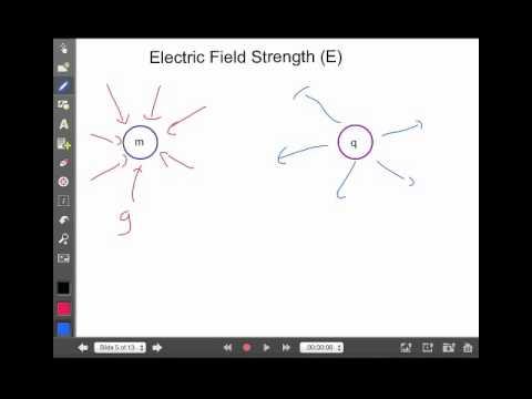 Electrostatics Lecture 2