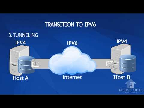 Transitioning to IPv6 on Windows Server 2012 R2