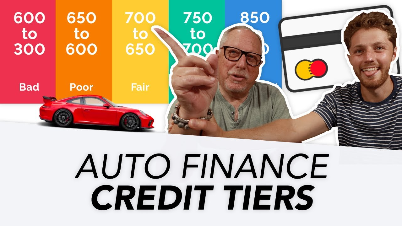 Credit Scores for Buying a Car: Current Tiered Rates & Scores (Former Dealer Explains)