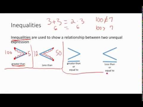 GED Math  - inequalities, plotting points, and graphing