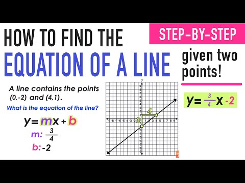 ✶ FIND THE EQUATION OF A LINE USING POINTS