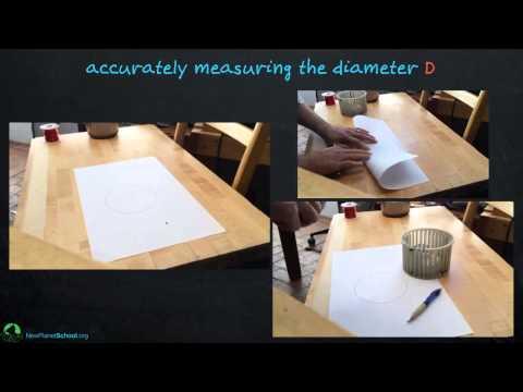 Shorts: Measuring Pi
