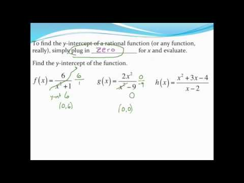 Finding the y-intercept of a rational function
