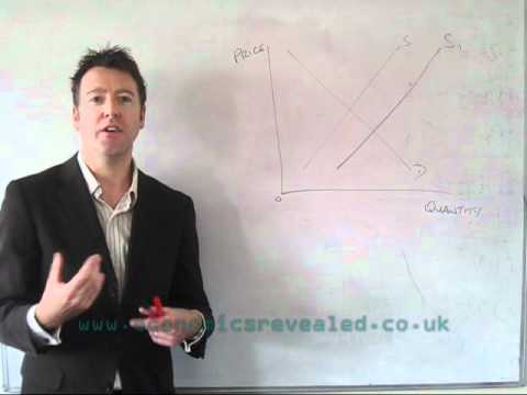 Shifts in the Supply Curve.wmv