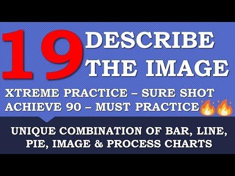Describe the Image PTE - Basic