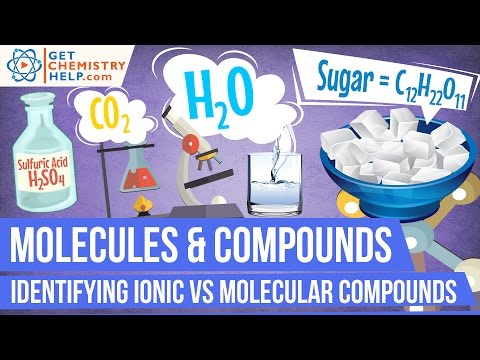Chemistry Lesson: Identifying Ionic vs. Molecular Compounds