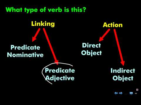 Direct and Indirect Objects: Basic Approach