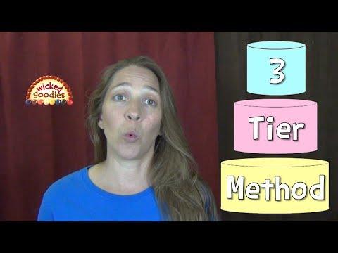 Cake Sales Trick: The Three Tier Method