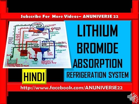 LITHIUM BROMIDE ABSORPTION REFRIGERATION SYSTEM  [हिन्दी]- ANUNIVERSE 22