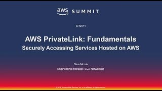 AWS PrivateLink | Interface & Gateway Endpoints DEMO | Using