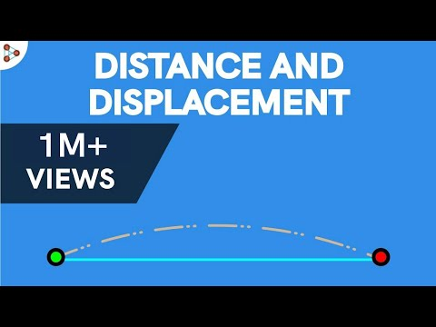 Physics - Motion - Distance and Displacement