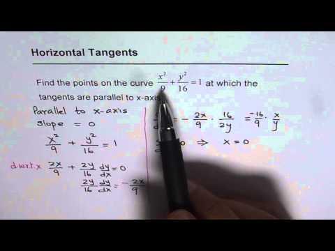 Derivative for Horizontal Tangent on Ellipse