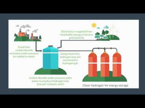 Breakthrough in Clean Hydrogen Production Technology