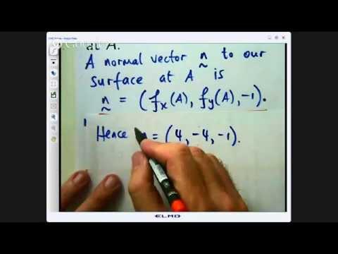 Normal vector + tangent plane