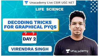 Decoding Tricks for Graphical PYQs | Day 2| Life Science | Virendra Singh | CSIR 2020 | Unacademy