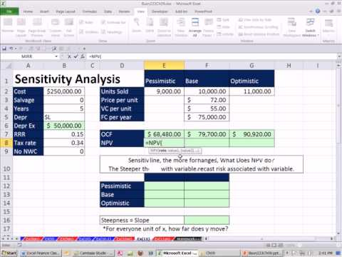 Excel Finance Class 89: Sensitivity Analysis For Cash Flow & NPV Calculations