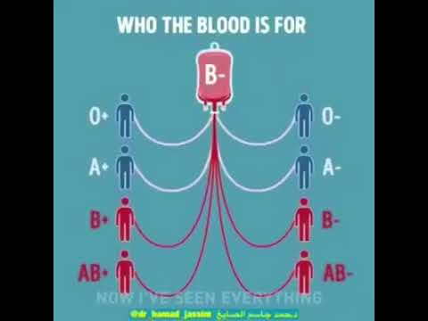 Uses of one blood group to other blood group
