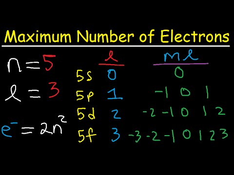 How To Determine The Maximum Number of Electrons Using Allowed Quantum Numbers - 8 Cases