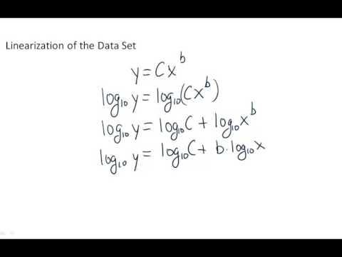Data Fitting: Powerlaw Model