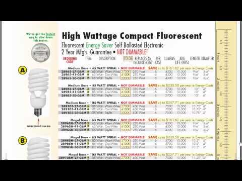 Ultra High Wattage Compact Fluorescent Bulbs