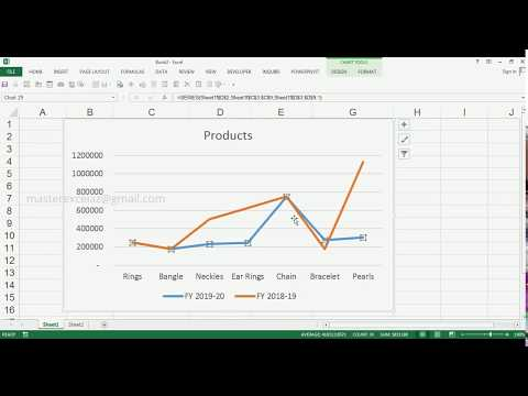 How to Create 2D Line Chart in MS Excel 2013