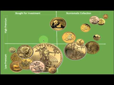 What gold coins should I buy and why? Lets take a look at the market and try to understand