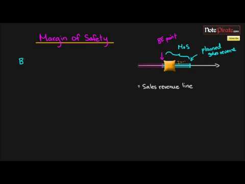 What is the Margin of Safety (Cost Accounting Tutorial #15)