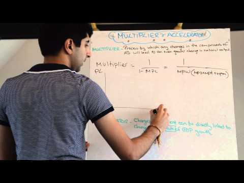 Multiplier Effect and Accelerator