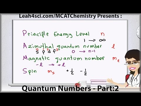 MCAT Chemistry Quantum Numbers and Calculations Part 2