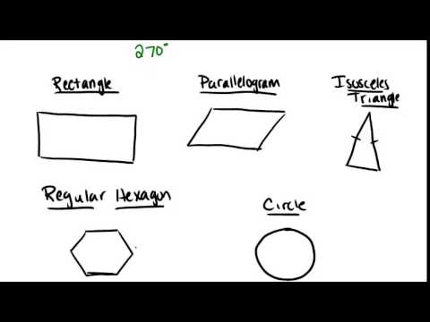 Rotation Symmetry: Lesson (Geometry Concepts)