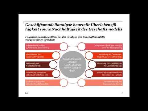 German Basel IV Channel SREP und aufsichtliche Anforderungen an die Säule II, 20.10.2017