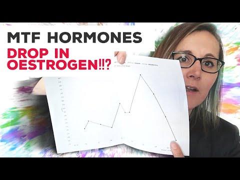 MtF Hormones - Drop in Oestrogen!!?