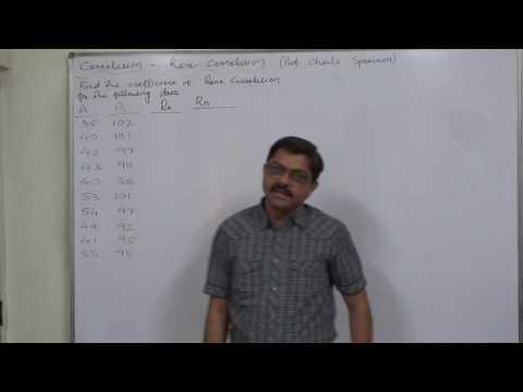 Linear Correlation - 37 Rank Correlation Repeating values