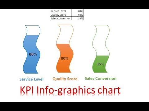 Info-graphics Chart Series: Video - 1