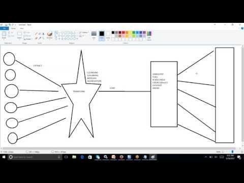 Informatica Data Quality Training Demo Video | Informatica Data Quality Tutorial