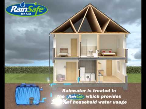 RainSafe Device 2D / 3D Animation