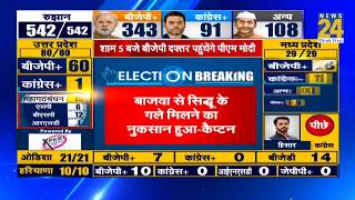 News24 news24 india news24 live india news hindi news live