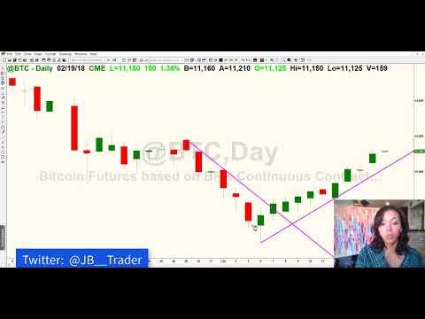 Crypto Trading #21 - Candlestick Basics - JB Trader